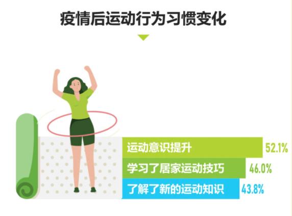 居家运动教程分享,大自然地板携手张继科、田亮掀起全民健身热潮